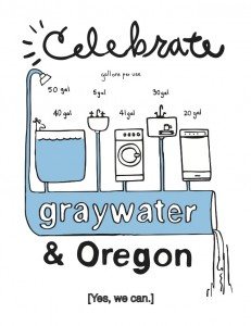 Celebrate Graywater